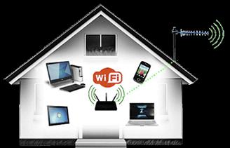спутниковый интернет в частный дом без абонентской